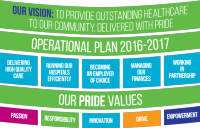 Vision Infograph 2016-17